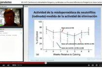 Videoclase: Cambios en la Alimentación Periparto y su Relación con Procesos Inflamatorios Postparto en Vacas Lecheras