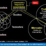 Competencia Profesional Universitaria: Mensajes a los alumnos de Veterinaria para su competente formación académica
