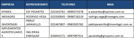 lista_de_proveedores_aretes_Ecuador