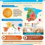 España_segunda_potencia_leche_cabra_02