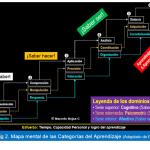 Ciencia Veterinaria Peruana: Plan de Estudios para la Competencia Profesional