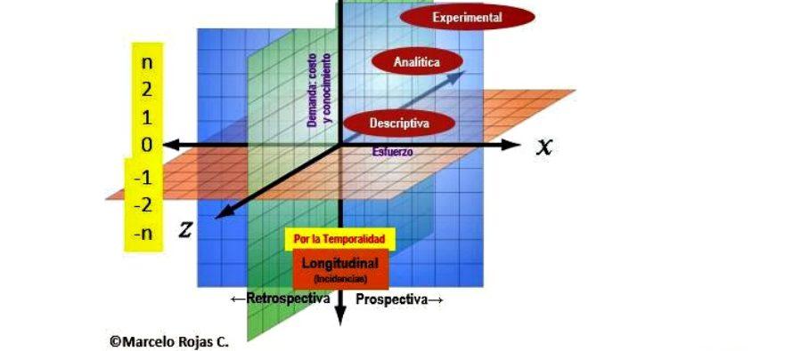 X Congreso Peruano de Parasitología: Tipos de Investigación Cientifica y Nivel de Redacción en los Resúmenes de Investigación