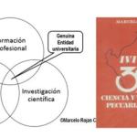 """""""IVITA: 30 años de Ciencia y Tecnología pecuaria peruana"""": Una visión retrospectiva para la Responsabilidad Social Universitaria"""