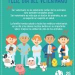 Invetsa: Le Desea un Feliz Día del Médico Veterinario