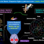 Seminario de Metodología Holística para la Gestión de la Redacción Científica: Proyecto y/o Tesis de Grado