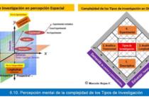 Tipos de Investigación Científica: Testimonio Institucional Internacional de la Validez y Confiabilidad Clasificatoria