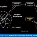 Investigación Formativa Universitaria: Caso Ciencia Veterinaria Peruana