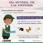 Al proteger la sanidad animal protegemos la salud humana afirma el SENASA