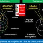 Competencia de la operatividad teórica en la Tesis de Grado en la Ecología del Episteme agronómico