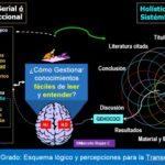 Transdisciplinariedad: Gestión del conocimiento en la Tesis de Grado y formación profesional universitaria