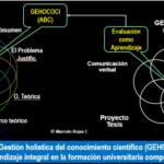 Gestión holística del conocimiento científico: Método de aprendizaje competente para la formación profesional universitaria