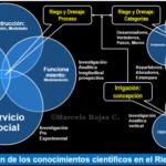 Gestión de los conocimientos científicos en el Riego y Drenaje