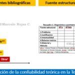 Tesis de Grado: Confiabilidad teórica y Calidad bibliográfica
